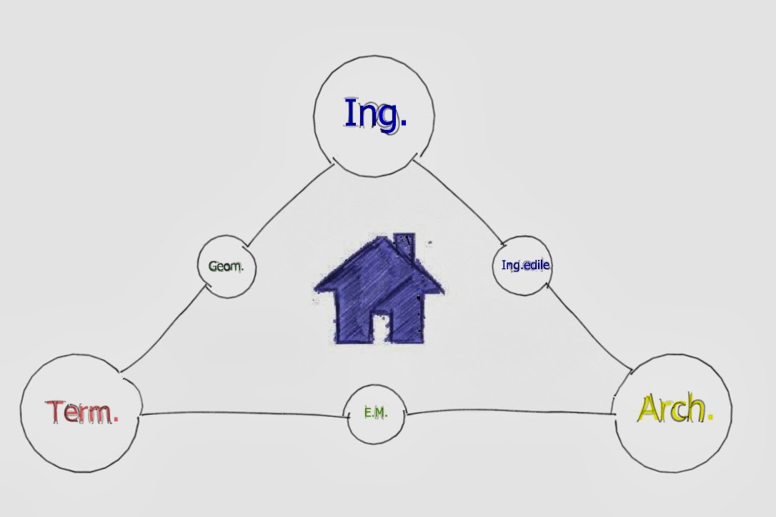 G.G.: Il futuro dell'edilizia sono le ristrutturazioni