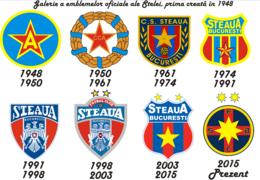 steaua-fotbal-logo