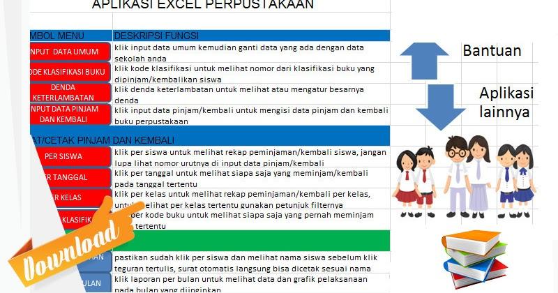 Administrasi Perpustakaan Sekolah Berbasis Aplikasi Excel Untuk Sd Smp Sma Blog Edukasi