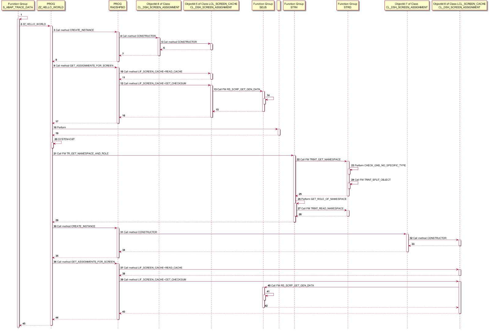 Ergonomic Posture Diagram Wiring Diagrams Wiring Diagram