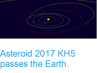 http://sciencythoughts.blogspot.co.uk/2017/05/asteroid-2017-kh5-passes-earth.html
