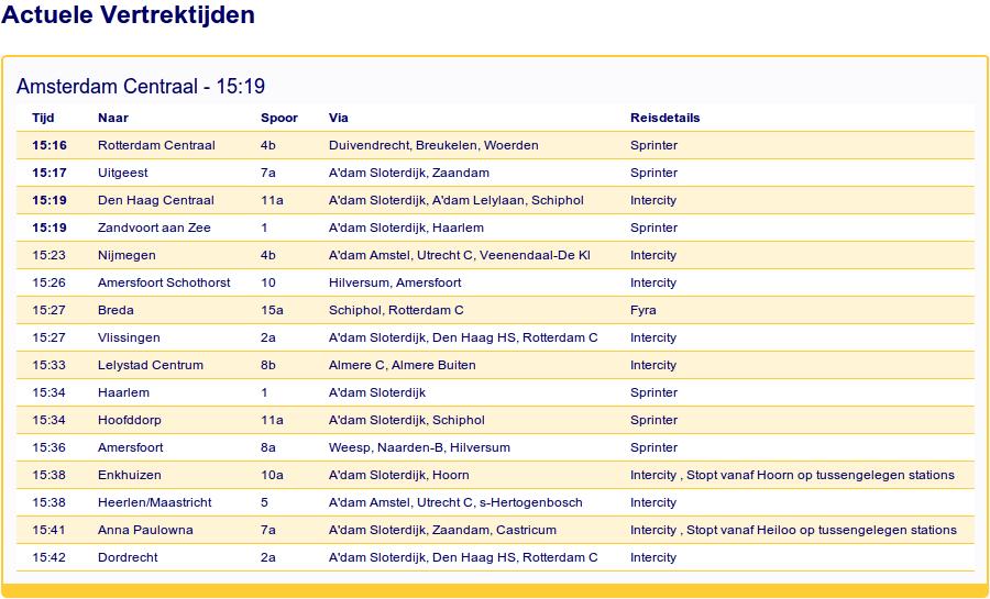 Пример расписания поездов с центрального вокзала Амстердама.