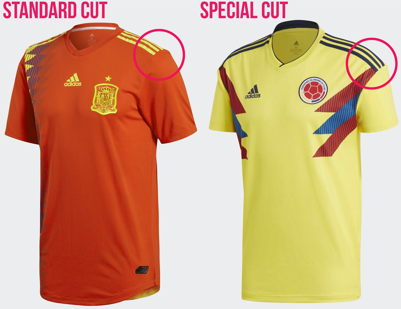 Adidas Creates Special Cut For Colombia 419b694d8