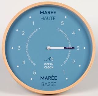 Reloj de mareas de Ocean Clock