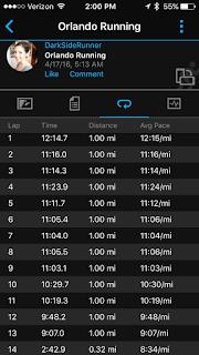 Running negative splits at Disney Half Marathon