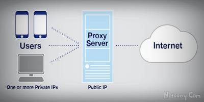 كيف-يعمل-البروكسي-Proxy-؟