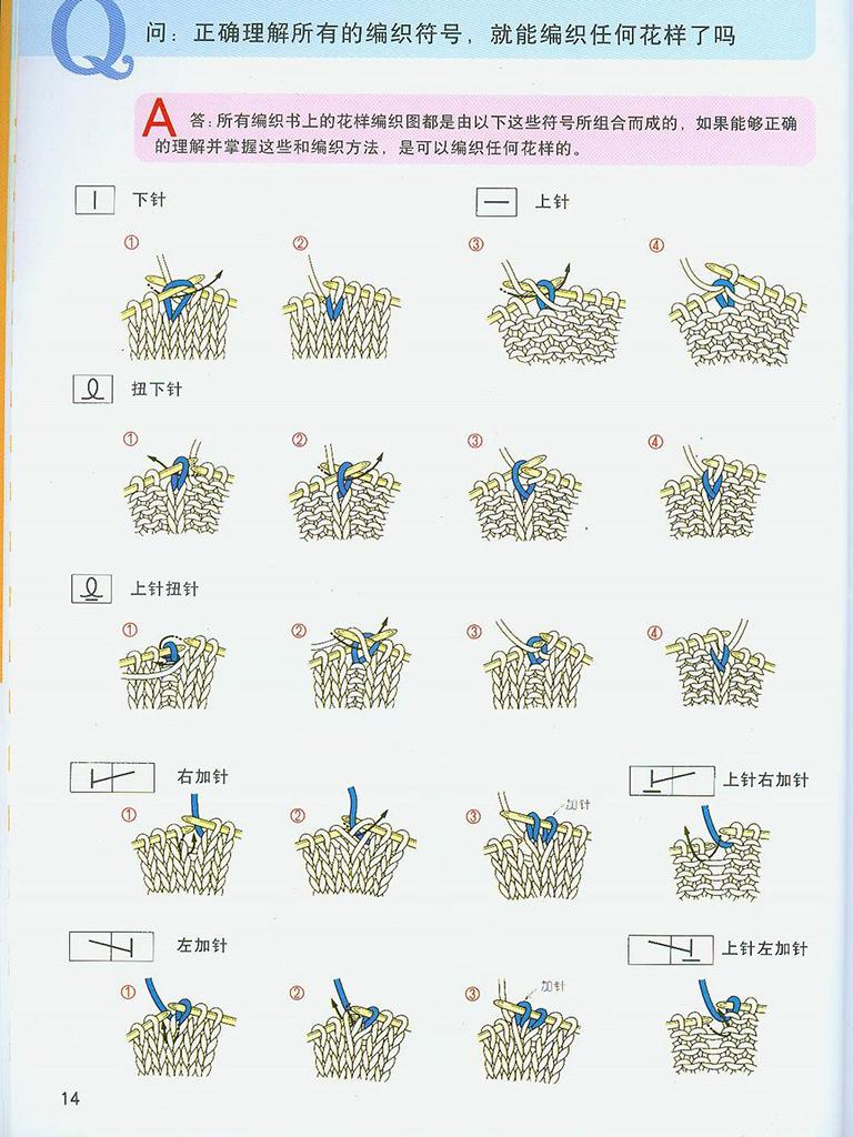 Japanese Knitting Symbols Knitting Unlimited