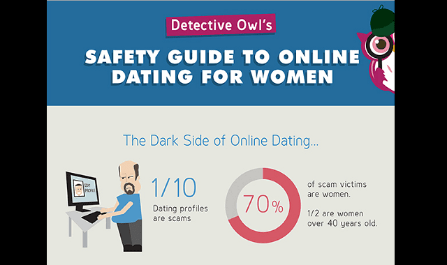 Detective Owl's Safety Guide to Online Dating for Women