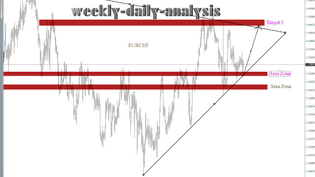 http://www.weekly-daily-analysis.co