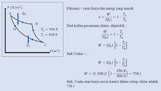 Kumpulan Soal dan Pembahasan Soal Ujian Nasional (UN) Fisika SMA Part 1 - Mesin Karnot dan Hukum Kedua Termodinamika
