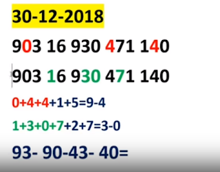 Thai Lotto 123 Free Strategies For 01.01.2019 | Thailand Lottery Paper