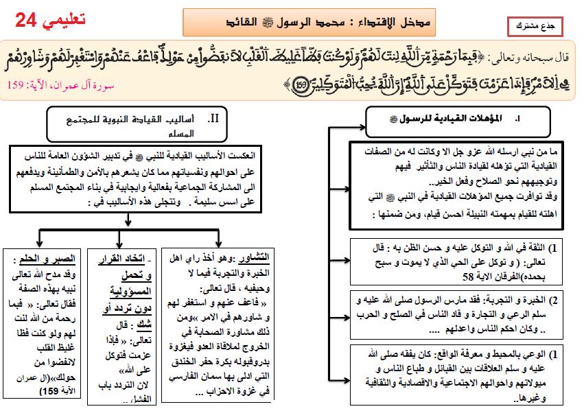 محمد صلى الله عليه وسلم القائد للجذع المشترك مقرر جديد