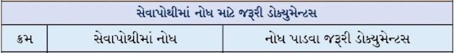 Service Book Ma Entry Mate Jaruri Documents List