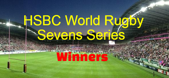 World Rugby Sevens Series, championship,champions- winners, list, by year, history.