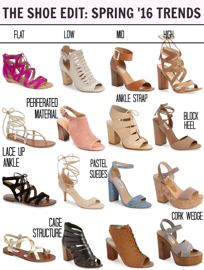 The Shoe Edit: Spring '16 Trends