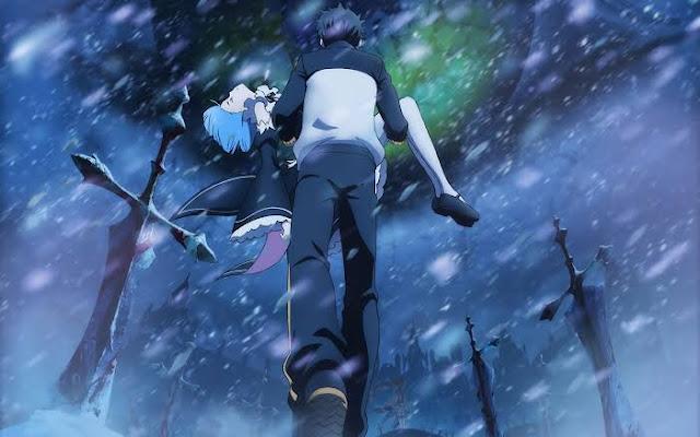 6 Rekomendasi Anime Isekai Terbaik