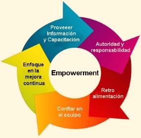 empowerment2.jpg
