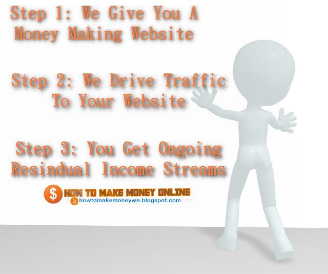 Resindual Income Streams