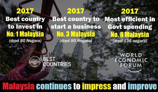 Pencapaian Membanggakan Ekonomi Malaysia 2017 - Bukan Negara Gagal Seperti Ratib Harian Mahathir Dan Kit Siang