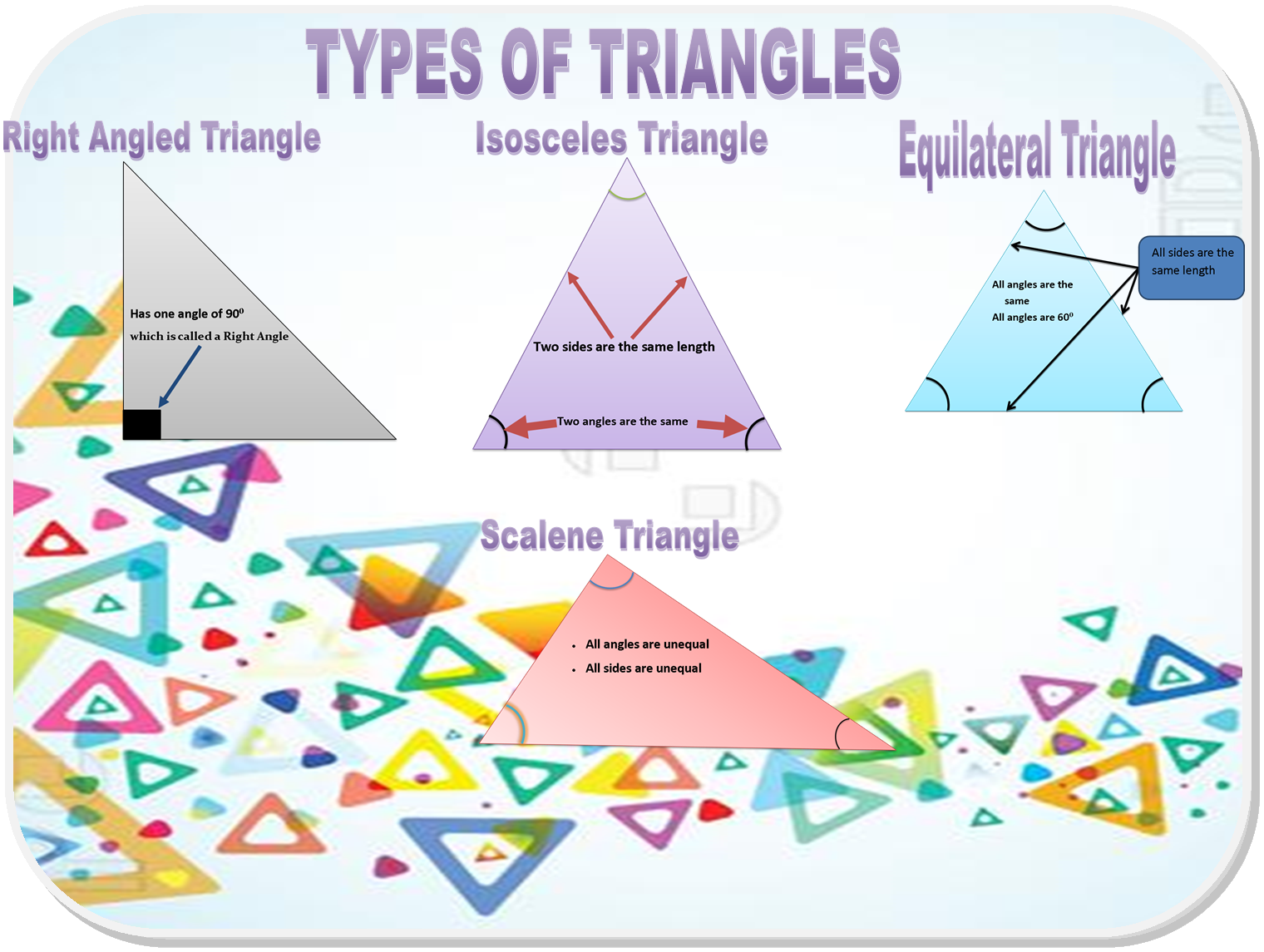 types of triangles - HD1520×1145