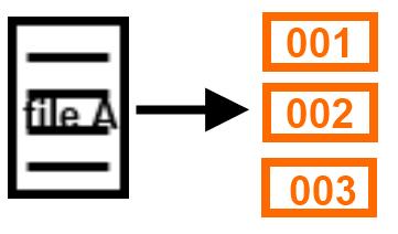 Cara Membagi File Ukuran Besar Menjadi Beberapa Bagian