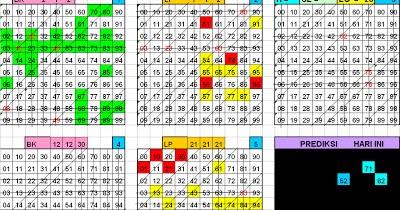 Jadwal Hari Togel Malaysia H Muharram