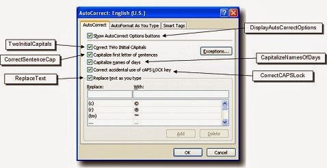 Features of MS Excel - Auto correct