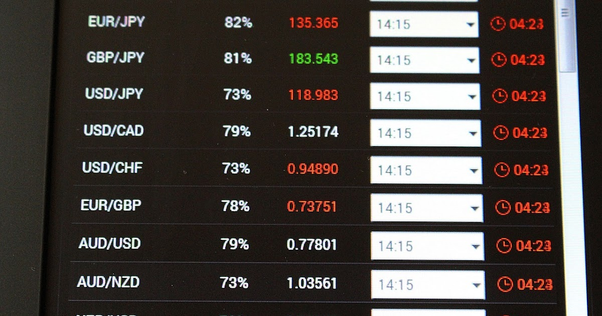 Foex Indexes