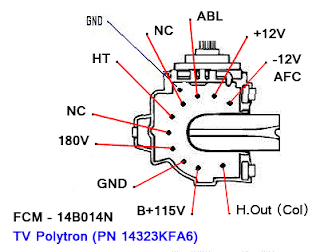 Data Pin Out Flyback FCM - 14B014N TV Polytron (PN 14323KFA6)