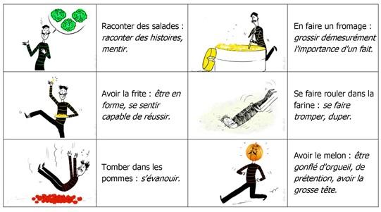 http://enseigner.tv5monde.com/fle/les-expressions-francaises-les-aliments