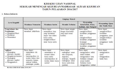 Kisi-Kisi Ujian Nasional (UN) Bahasa Indonesia SMK Tahun 2017