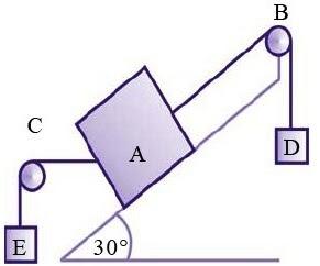 Hukum newton berat gaya normal tegangan tali gaya gesekan sistem katrol ccuart Images