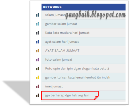 Keywords 23 Oktober 2015