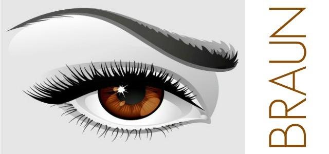 Grüne Augen Ethnische Herkunft