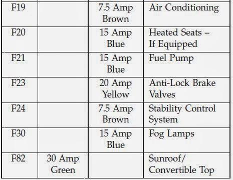 Fiat Ducato Fuse Box Location Wiring Diagram