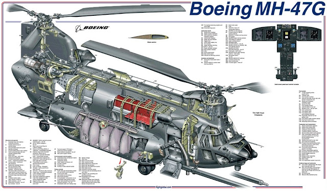 Cutaway Drawing of Boeing MH-47G Chinook