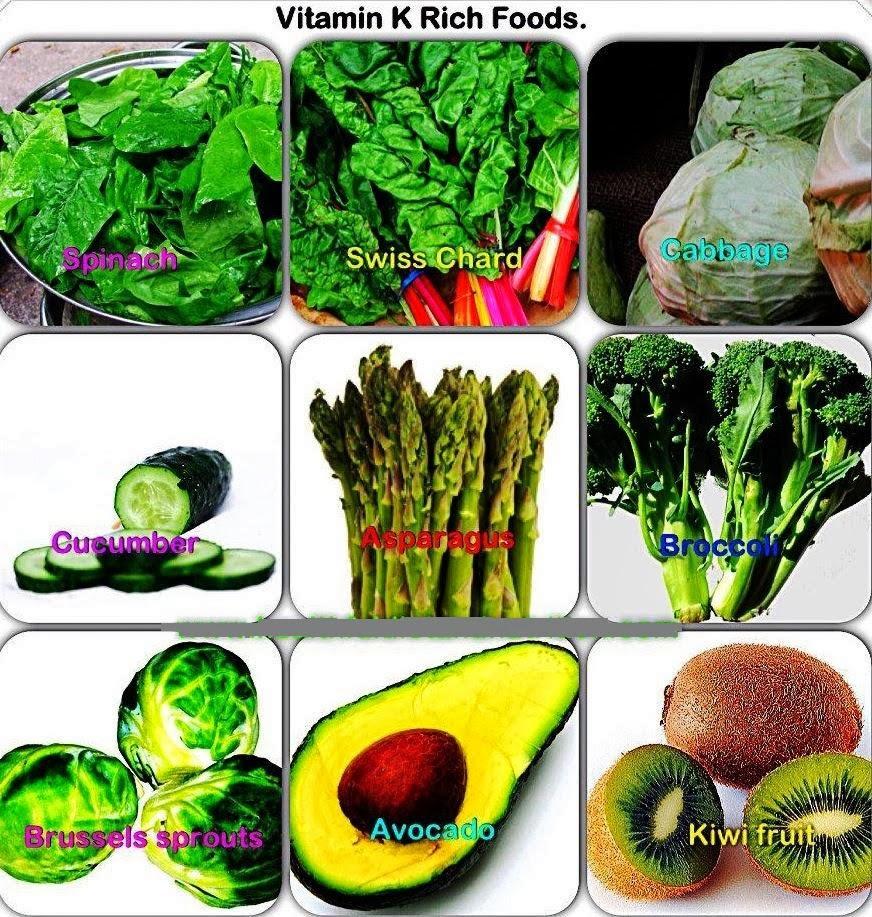 Vitamin K Rich Foods List