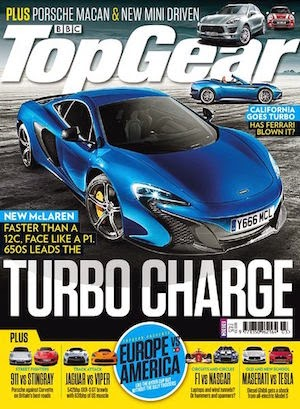 10 Best Automobile Magazines to Read