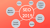 SEO 2019 : 7 Tips for Getting NO.1 Position on Google in 2019.