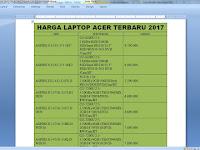 Cara Mudah Membuat Daftar Isi Atau Table Menggunakan Office Word 2007