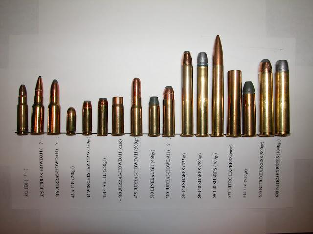 Ammo And Gun Collector Big Bore Safari Ammo Comparison