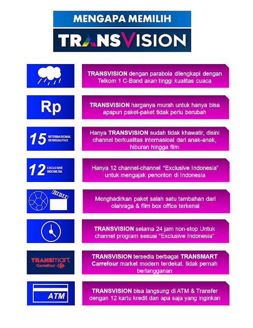keunggulan transvision