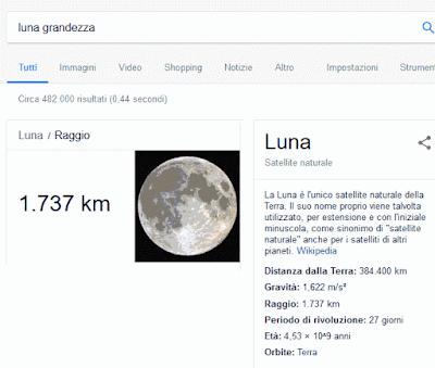 Come scoprire quanto è grande un pianeta