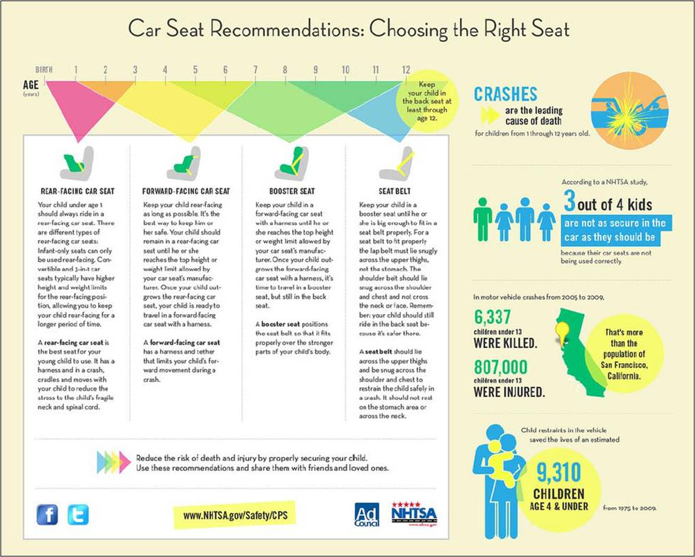 Pics Of Mo Booster Seat Laws 2017