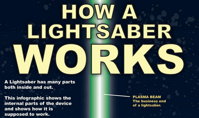 How a Lightsaber Works