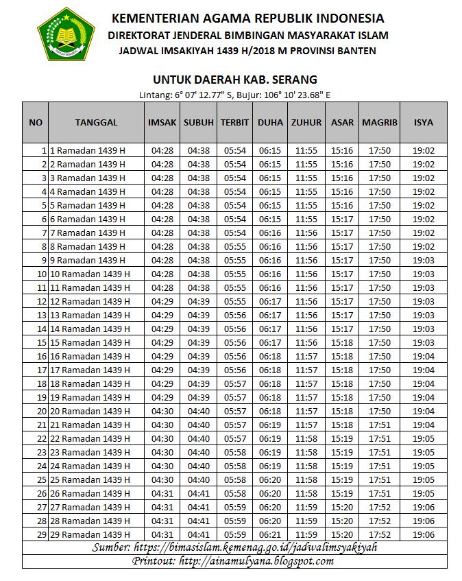 Berikut Jadwal Imsakiyah Puasa Ramadhan  M Atau  H Jadwal Imsakiyah Puasa Ramadhan  Untuk Wilayah Pandeglang Banten Dan Sekitarnya Catatan