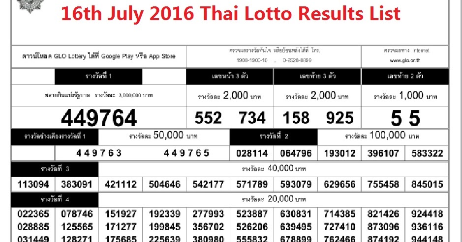 By Photo Congress || Today Lotto Jackpot Lottery Result