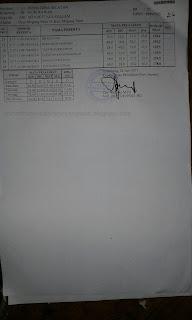 Daftar Kolektif Nilai Ujian Nasional Mts Miftahussalam