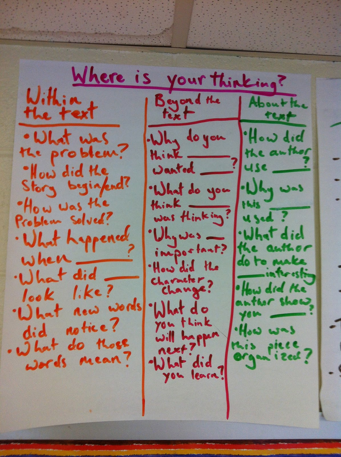 5th grade writing anchor charts in the classroom