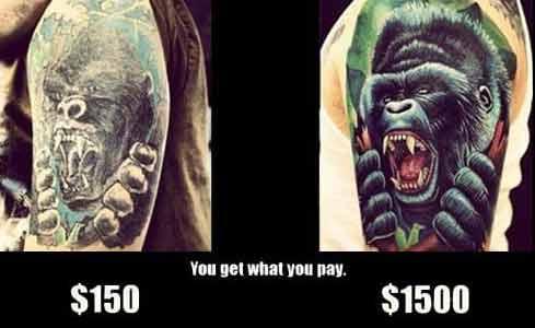 Tattoo Price Guide Tattrix Tattoos